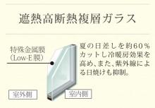 遮熱高断熱複合ガラス